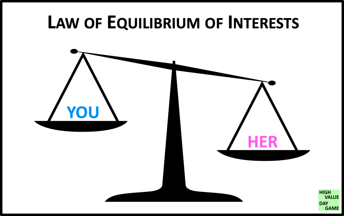 The Law of Equilibrium of Interests