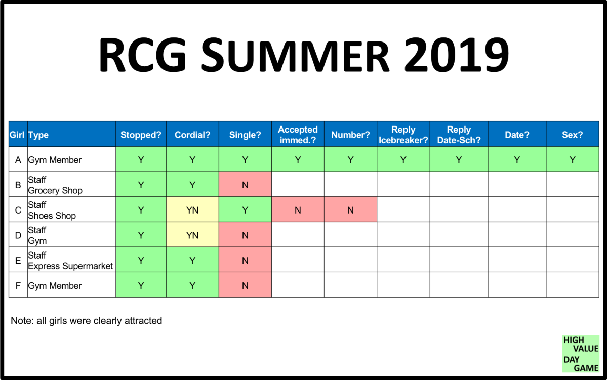 Routine Circle Game Summer 2019